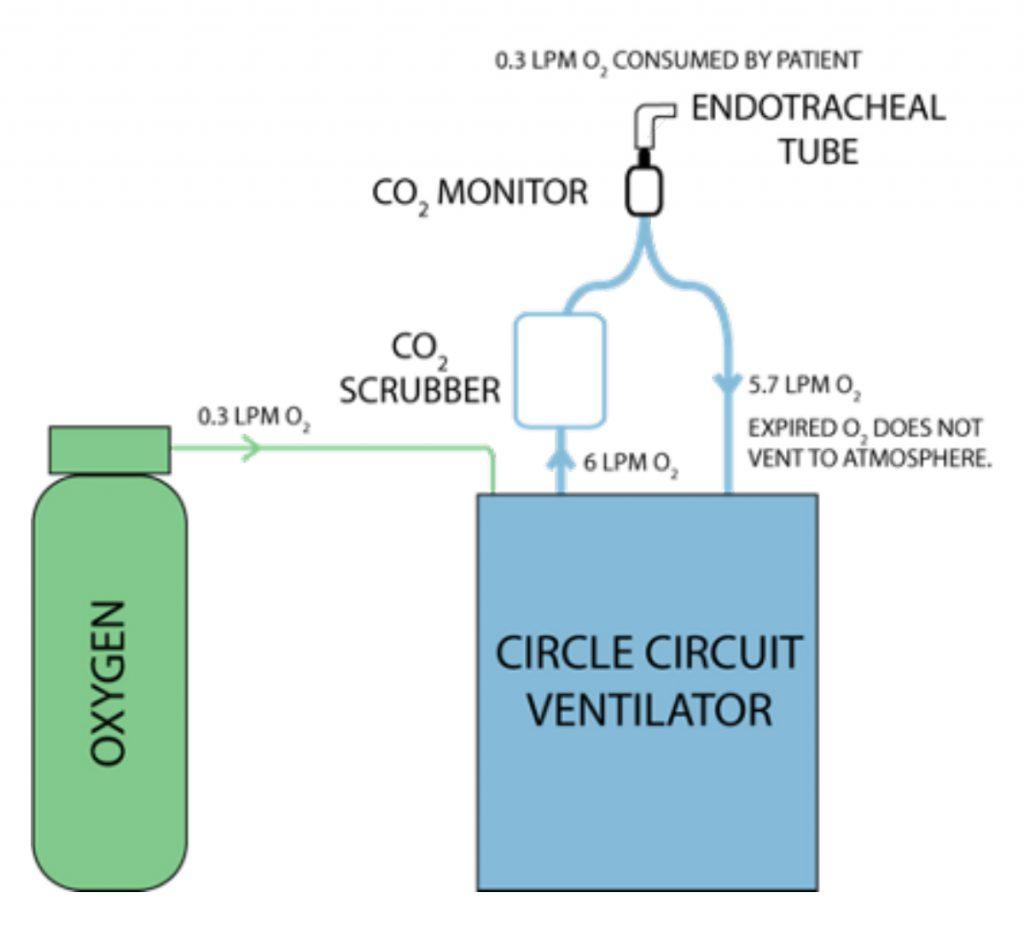 Diagram: Portable Operation Option